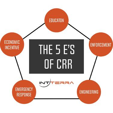 The 5 Es of Community Risk Reduction